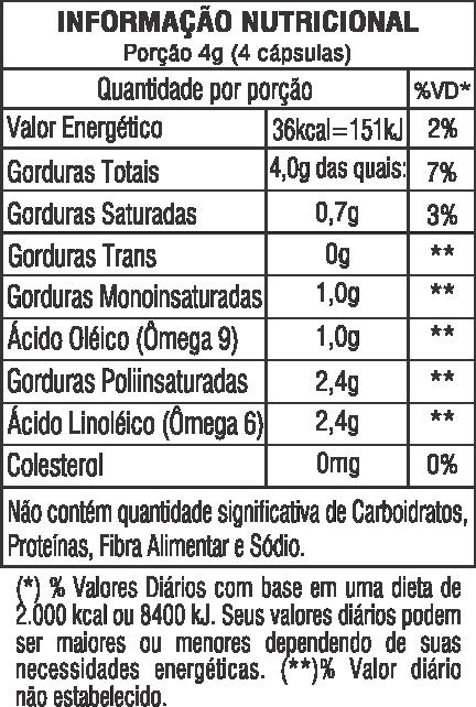 tabela nutricional abobora